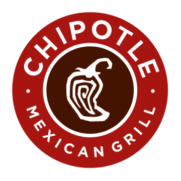 Chipotle Norovirus lawsuit