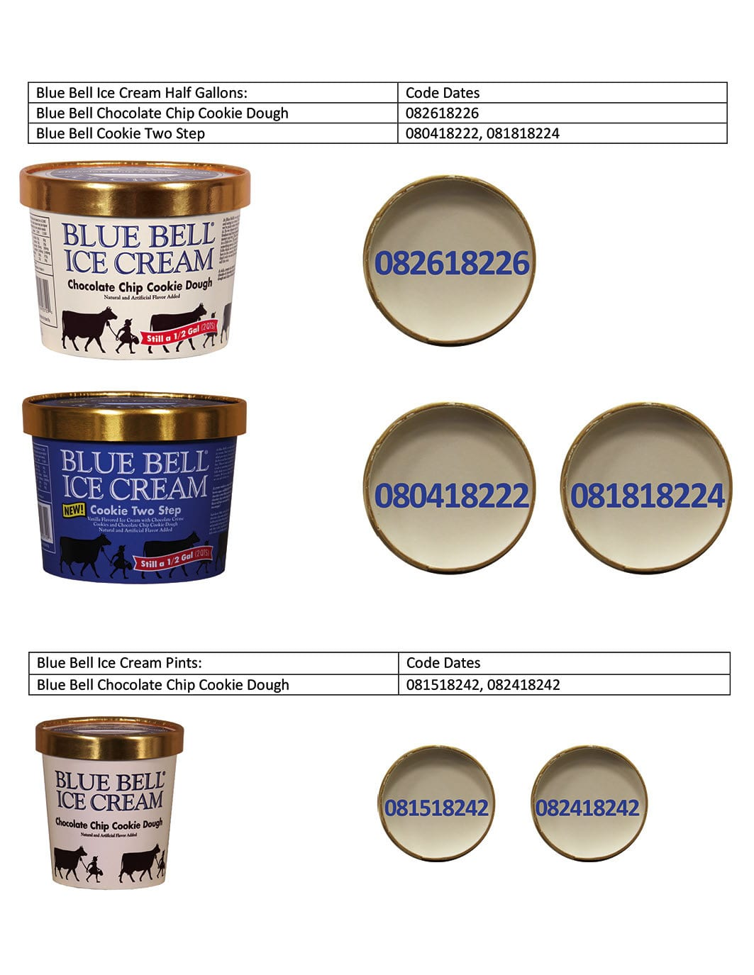 blue bell recalls ice cream 2016 listeria cookie dough supplier